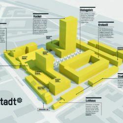 Lokstadt Uebersichtsplan